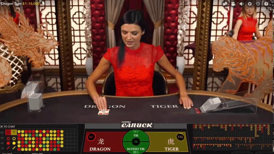 Những thủ thuật giúp bạn dễ dàng chiến thắng khi chơi Rồng Hổ