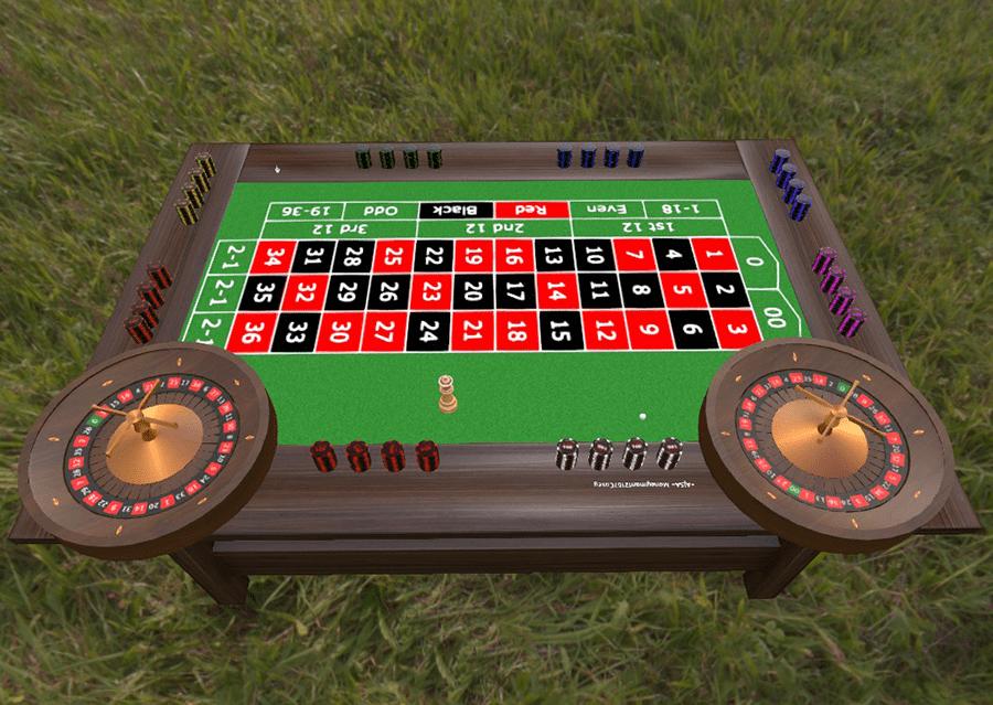 Cò quay Roulette và phương pháp chơi hiệu quả